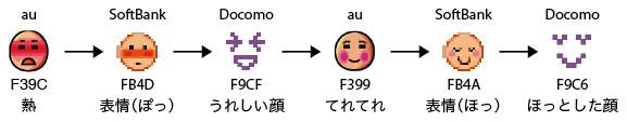 pictgram fig4